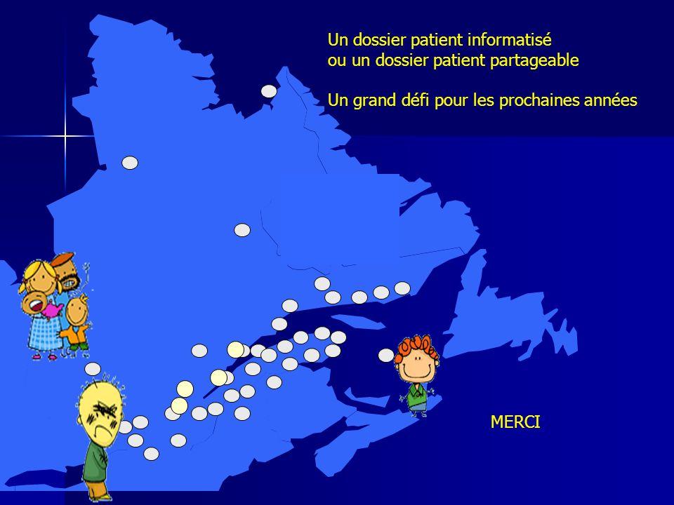 Un dossier patient informatisé ou un dossier patient partageable Un grand défi pour les prochaines années MERCI