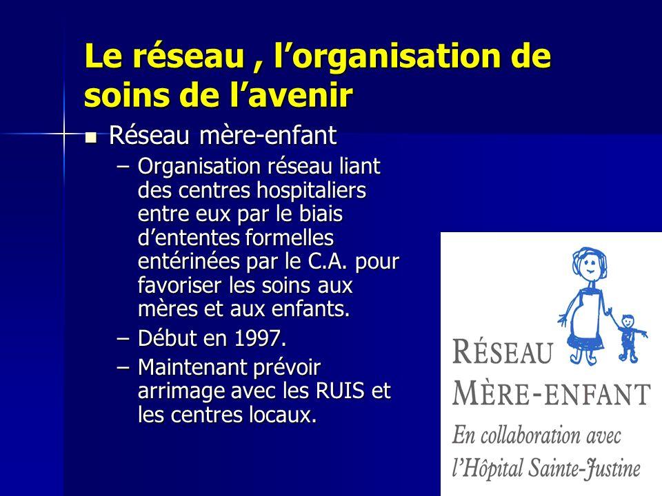 Le réseau, lorganisation de soins de lavenir Réseau mère-enfant Réseau mère-enfant –Organisation réseau liant des centres hospitaliers entre eux par l