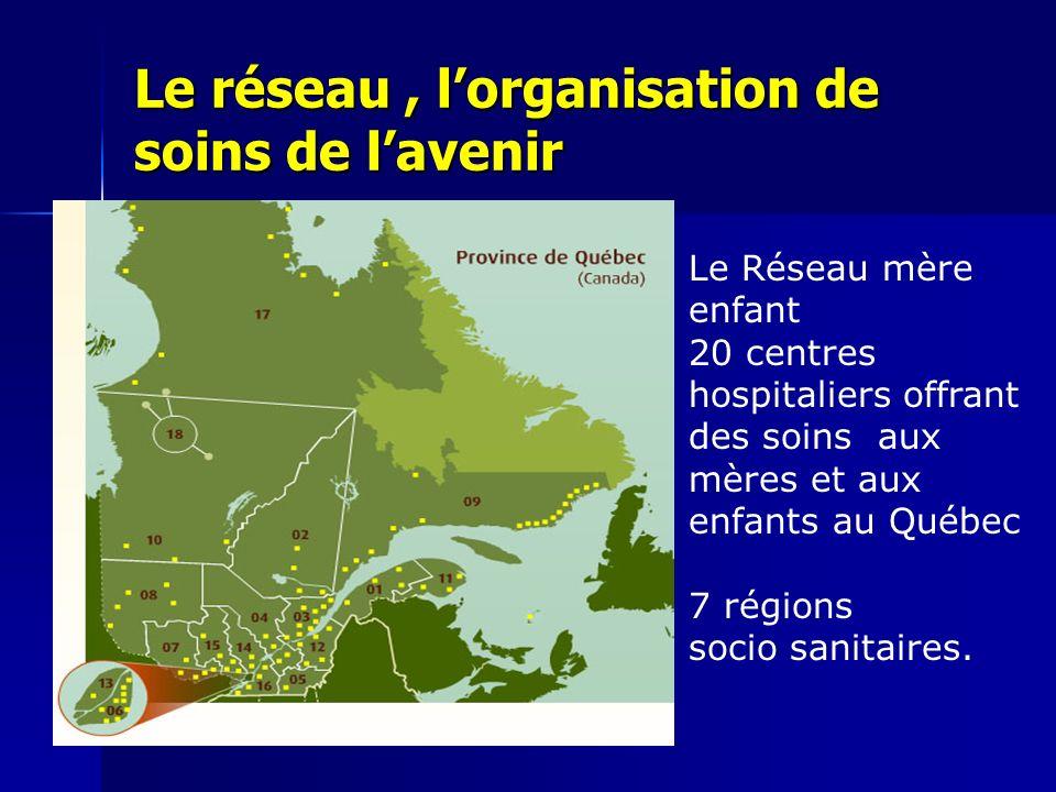 Le réseau, lorganisation de soins de lavenir Le Réseau mère enfant 20 centres hospitaliers offrant des soins aux mères et aux enfants au Québec 7 régi