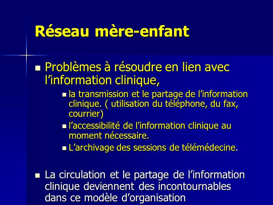 Réseau mère-enfant Problèmes à résoudre en lien avec linformation clinique, Problèmes à résoudre en lien avec linformation clinique, la transmission e