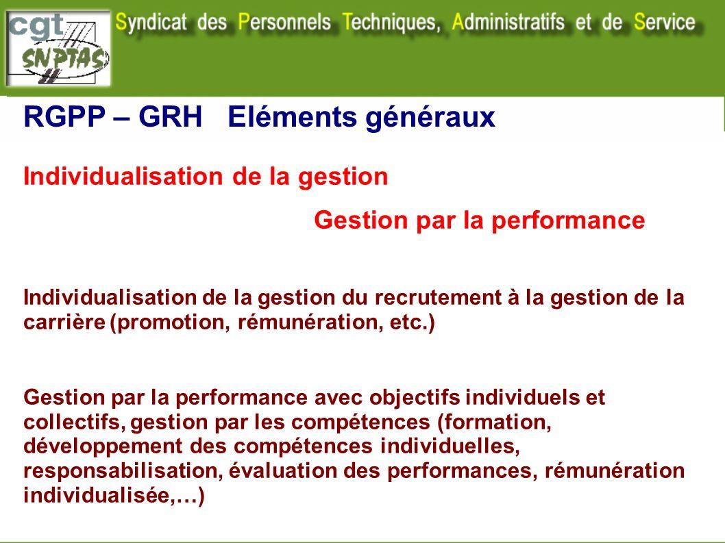 Individualisation de la gestion Gestion par la performance Individualisation de la gestion du recrutement à la gestion de la carrière (promotion, rému