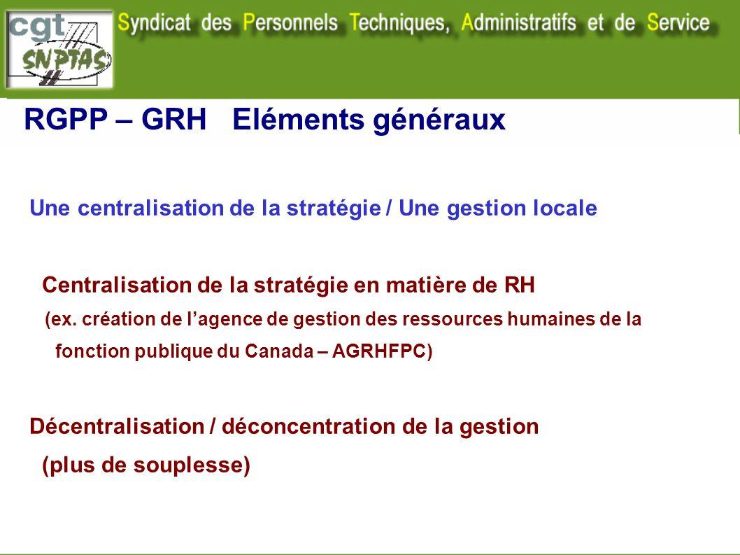 Une centralisation de la stratégie / Une gestion locale Centralisation de la stratégie en matière de RH (ex. création de lagence de gestion des ressou