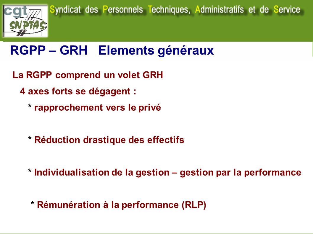 RGPP – GRH Elements généraux La RGPP comprend un volet GRH 4 axes forts se dégagent : * rapprochement vers le privé * Réduction drastique des effectif