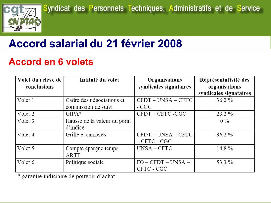 Accord salarial du 21 février 2008 Accord en 6 volets