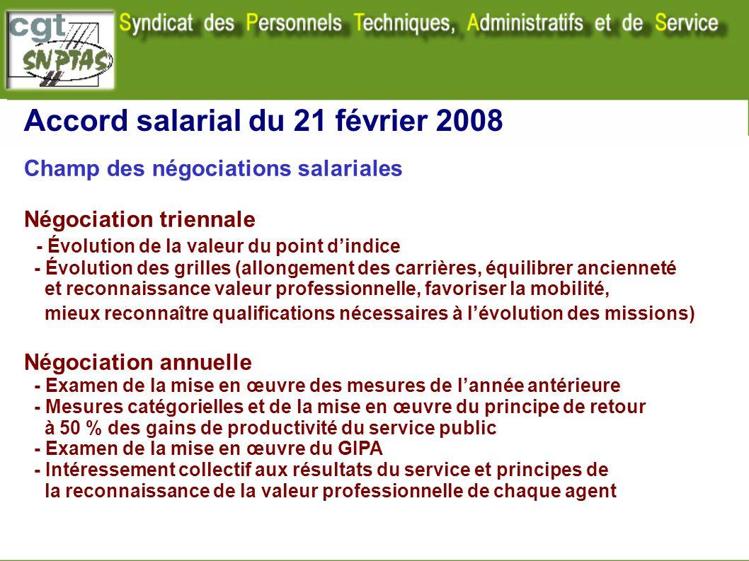 Accord salarial du 21 février 2008 Champ des négociations salariales Négociation triennale - Évolution de la valeur du point dindice - Évolution des g
