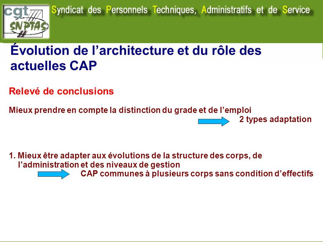 Évolution de larchitecture et du rôle des actuelles CAP Relevé de conclusions Mieux prendre en compte la distinction du grade et de lemploi 2 types ad