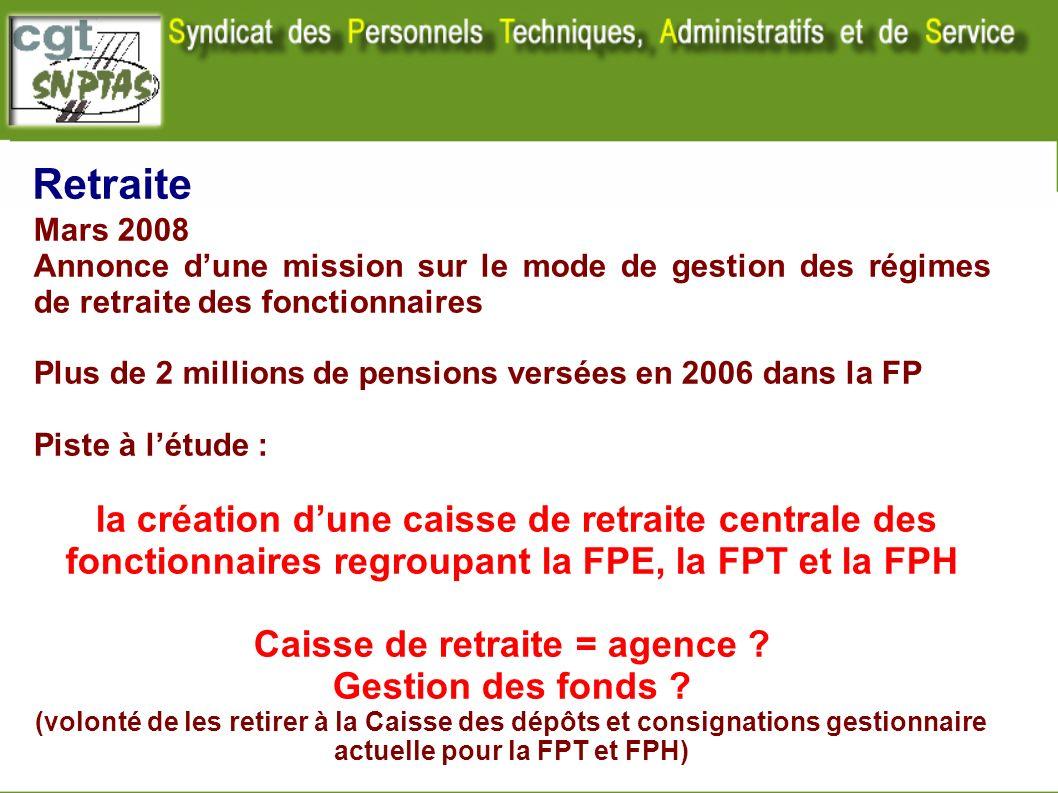 Retraite Mars 2008 Annonce dune mission sur le mode de gestion des régimes de retraite des fonctionnaires Plus de 2 millions de pensions versées en 20