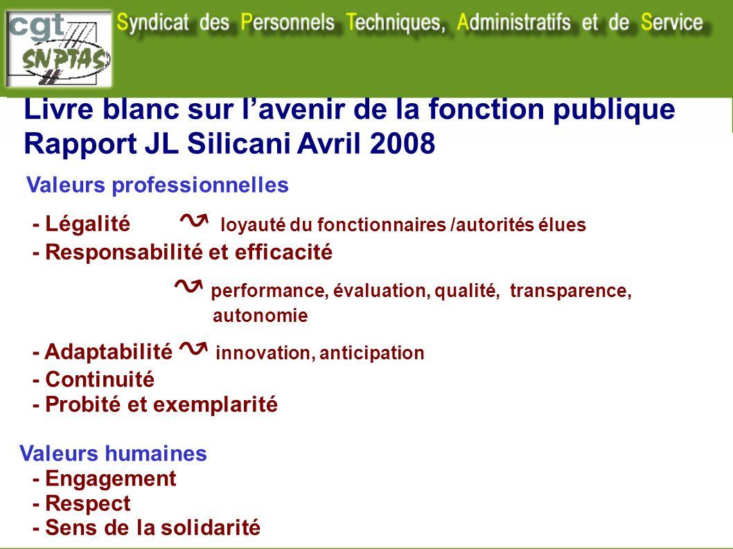 Livre blanc sur lavenir de la fonction publique Rapport JL Silicani Avril 2008 Valeurs professionnelles - Légalité loyauté du fonctionnaires /autorité