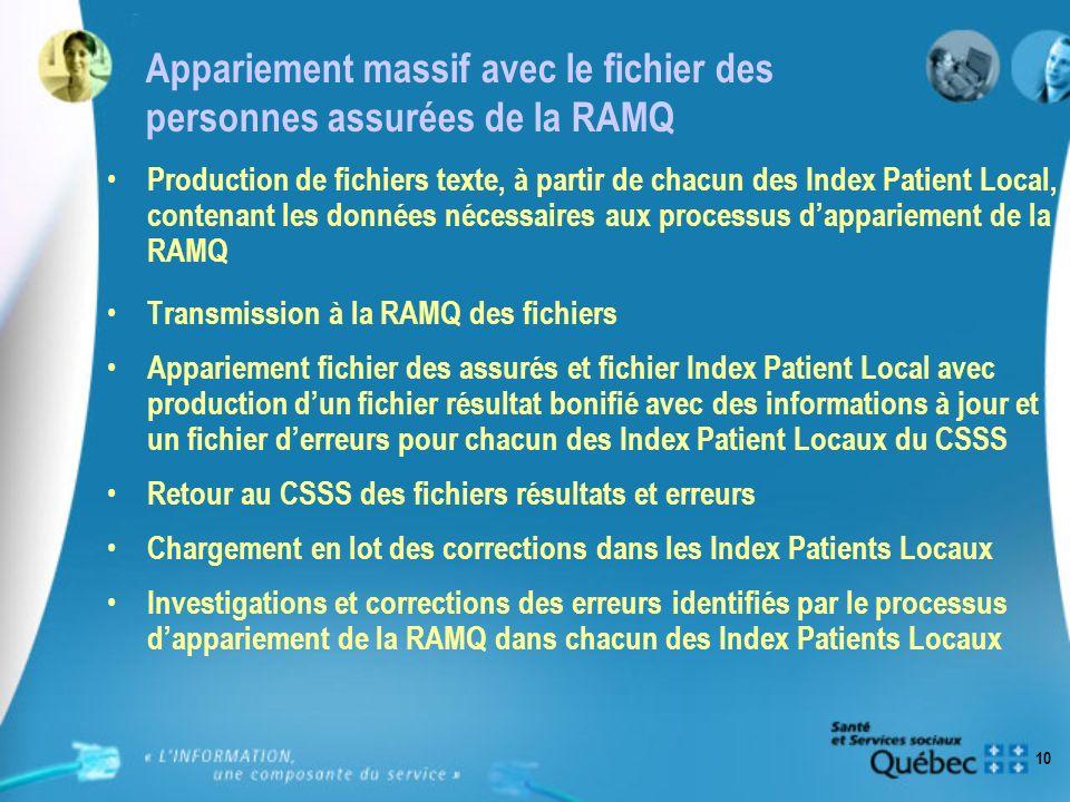 10 Appariement massif avec le fichier des personnes assurées de la RAMQ Production de fichiers texte, à partir de chacun des Index Patient Local, cont