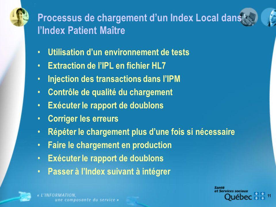 11 Processus de chargement dun Index Local dans lIndex Patient Maître Utilisation dun environnement de tests Extraction de lIPL en fichier HL7 Injecti