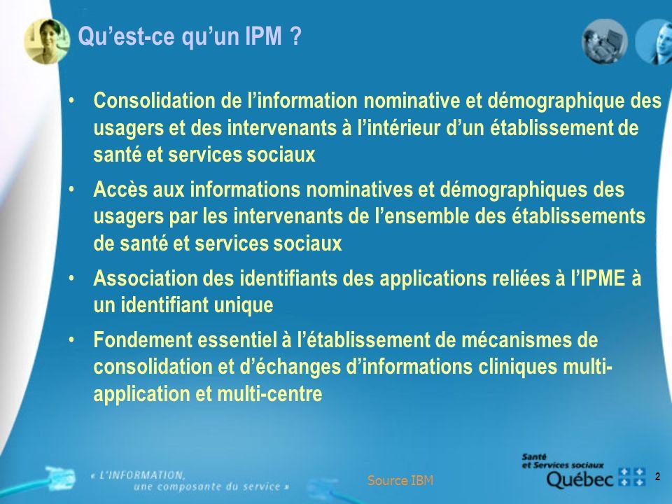 2 Quest-ce quun IPM ? Consolidation de linformation nominative et démographique des usagers et des intervenants à lintérieur dun établissement de sant