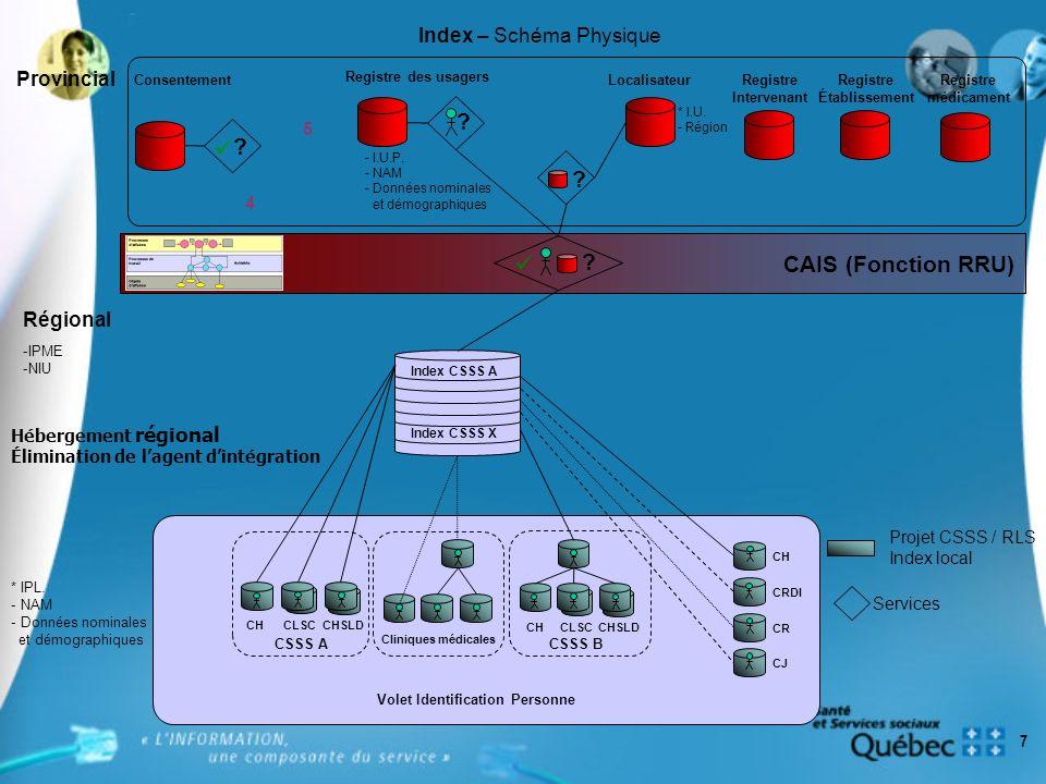 8 Projet IPM – les grandes étapes Sélection dun fournisseur Acquisition des infrastrcutures et logiciels Sélection dun intégrateur Déploiement des infrastructures Configuration des serveurs virtuels (condos) Projets pilote Déploiement de lensemble des établissements en version 1.2 de HNS.
