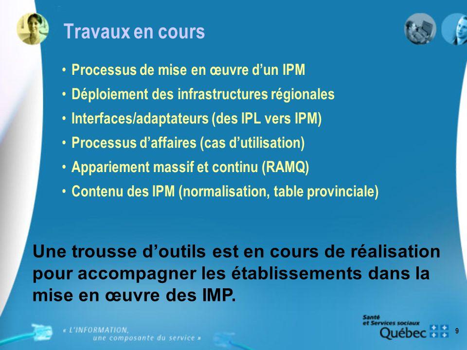 9 Travaux en cours Processus de mise en œuvre dun IPM Déploiement des infrastructures régionales Interfaces/adaptateurs (des IPL vers IPM) Processus d