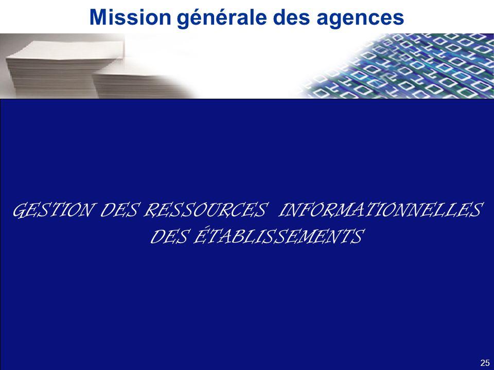 Mission générale des agences GESTION DES RESSOURCES INFORMATIONNELLES DES ÉTABLISSEMENTS 25