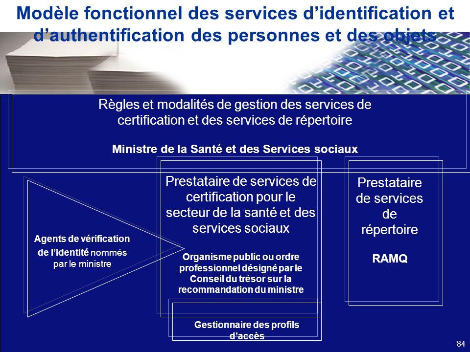 Modèle fonctionnel des services didentification et dauthentification des personnes et des objets Règles et modalités de gestion des services de certif
