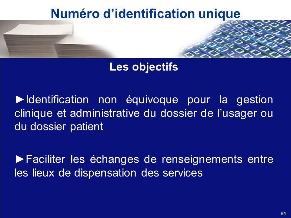 Numéro didentification unique Les objectifs Identification non équivoque pour la gestion clinique et administrative du dossier de lusager ou du dossie
