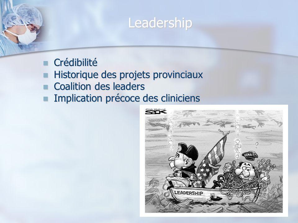 Leadership Crédibilité Crédibilité Historique des projets provinciaux Historique des projets provinciaux Coalition des leaders Coalition des leaders I
