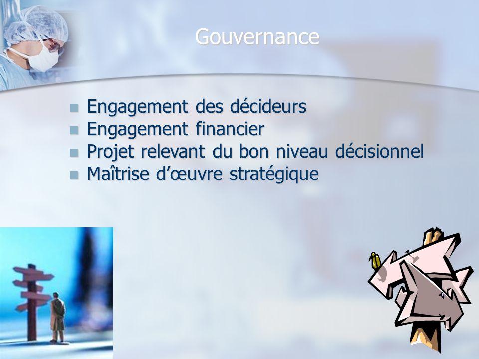 Gouvernance Engagement des décideurs Engagement des décideurs Engagement financier Engagement financier Projet relevant du bon niveau décisionnel Proj