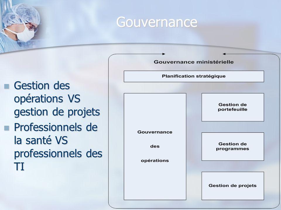 Gouvernance Gestion des opérations VS gestion de projets Gestion des opérations VS gestion de projets Professionnels de la santé VS professionnels des