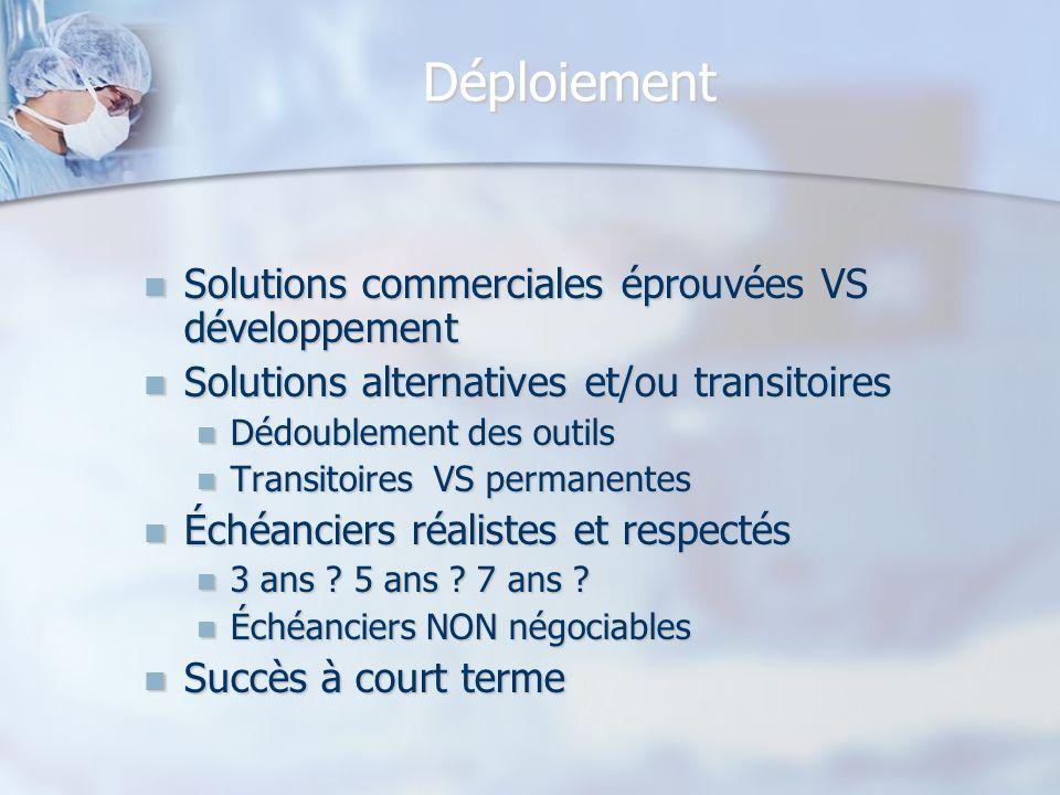 Déploiement Solutions commerciales éprouvées VS développement Solutions commerciales éprouvées VS développement Solutions alternatives et/ou transitoi