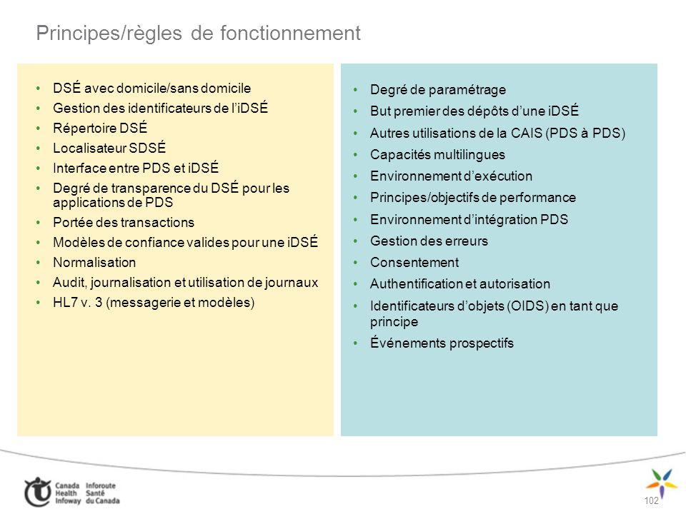 103 Perspectives de larchitecture CONTEXTE Architecture opérationnelle Architecture des processus de travail cliniques Applications potentielles Modèles dintégration et de mise en œuvre Architecture du système Architecture de linformation