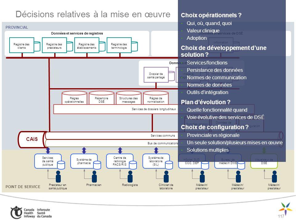 118 Perspectives de larchitecture CONTEXTE Architecture opérationnelle Architecture des processus de travail cliniques Applications potentielles Modèles dintégration et de mise en œuvre Architecture du système Architecture de linformation