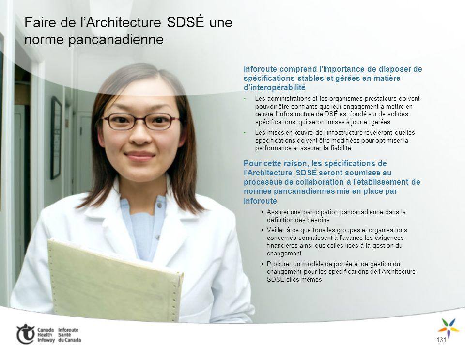 132 Sommaire de lArchitecture SDSÉ : Dépôt de DSÉ Concepts Les données sur les patients sont stockées et accessibles dans un seul DSÉ logique.