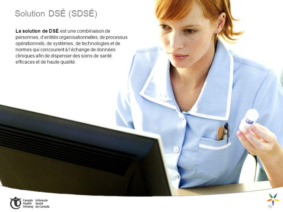 Infostructure de DSÉ 17 Linfostructure de DSÉ est un ensemble de composantes courantes et réutilisables visant à soutenir un ensemble diversifié dapplications de gestion de linformation sur la santé.