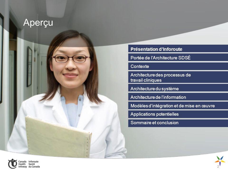 3 Composantes inter- applications de base Domaines et applications de gestion des soins de santé Adoption par les utilisateurs finaux et établissement de lorientation future Dossier de santé électronique Architecture et normes Que fait Inforoute .