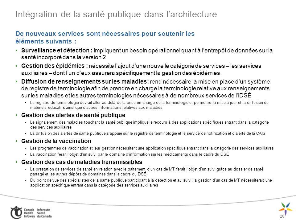 29 Intégration de la santé publique dans larchitecture Les services actuels de linfostructure de DSÉ peuvent remplir certaines des exigences opérationnelles en matière de santé publique Gestion des alertes de santé publique : la CAIS et les services de dossiers longitudinaux (SDL) fourniront le mécanisme permettant la détection et le signalement des maladies transmissibles Gestion de la vaccination : le domaine dinformation sur les médicaments héberge linformation sur les vaccinations qui fait partie des données cliniques de base du dossier de santé des clients.
