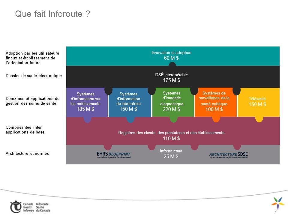 4 Portée de lArchitecture SDSÉ PROCESSUS DE TRAVAIL INFORMATION SYSTÈME TECHNOLOGIE Architecture V1 Architecture V2 LARCHITECTURE SDSÉ V1,0 A ABORDÉ LE CONTEXTE (mission, objectifs, intervenants, avantages) Mises en œuvre du DSÉ dans lensemble du Canada Architecture V2 Architecture V1 Architecture V2 Conceptuelle Architecture V2 Logique Physique