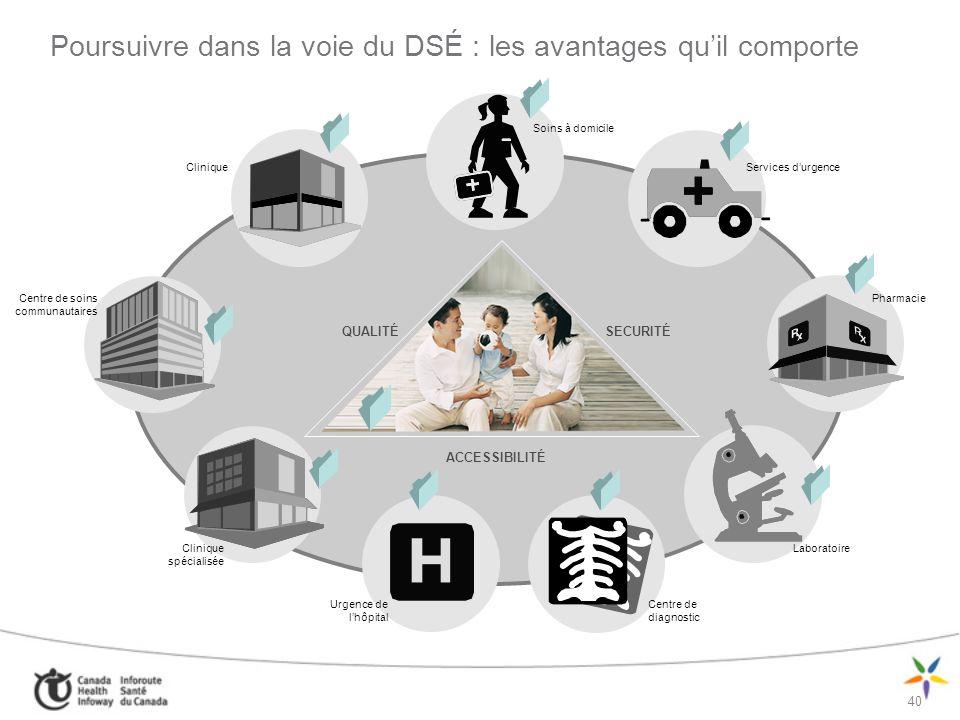 Le DSÉ : la clé dun système de santé renouvelé .