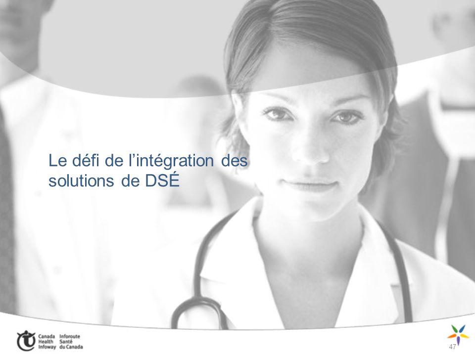 48 Clients/patients Intégration de systèmes hétérogènes Pharmacie Laboratoire Centre de diagnostic Urgence de lhôpital Soins à domicile Centre de soins communautaires Clinique Services durgence Clinique spécialisée