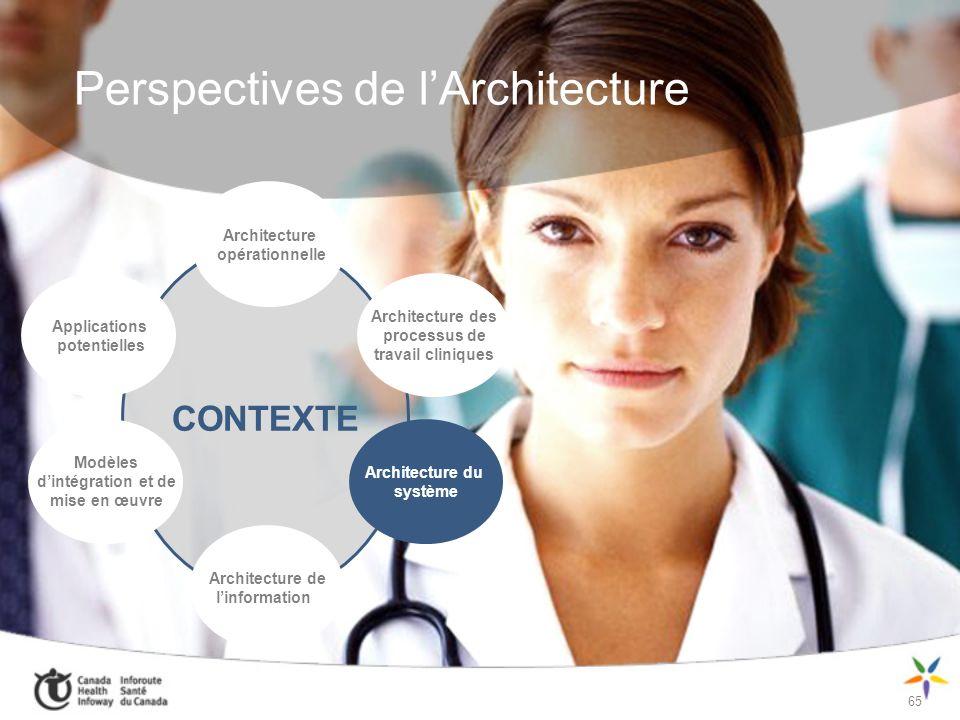 66 Infostructure de DSÉ : présentation des services