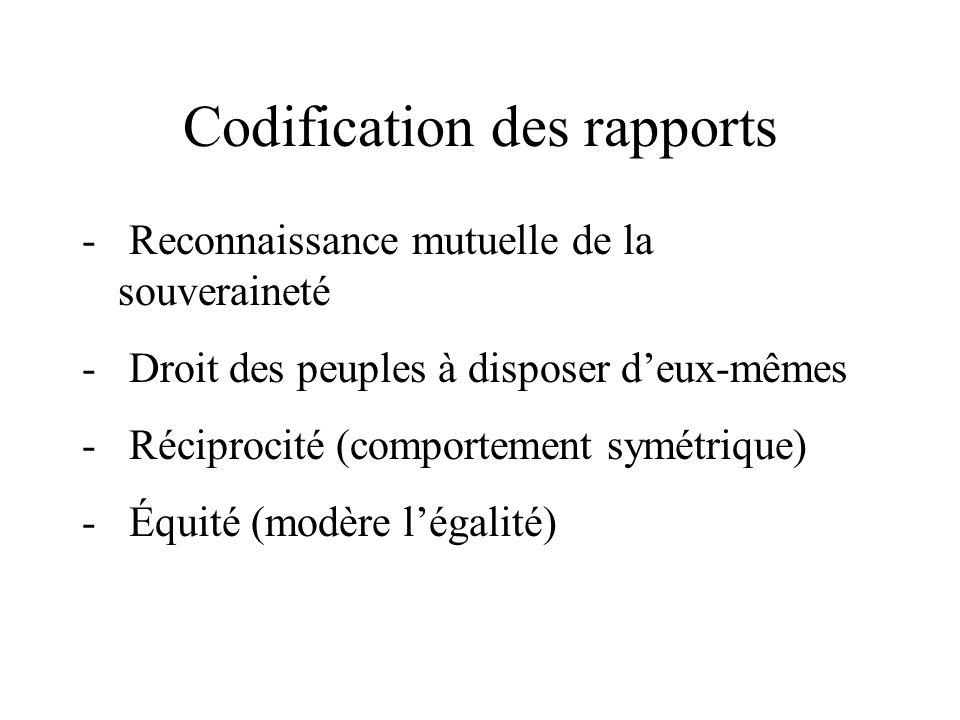 - Reconnaissance mutuelle de la souveraineté - Droit des peuples à disposer deux-mêmes - Réciprocité (comportement symétrique) - Équité (modère légali