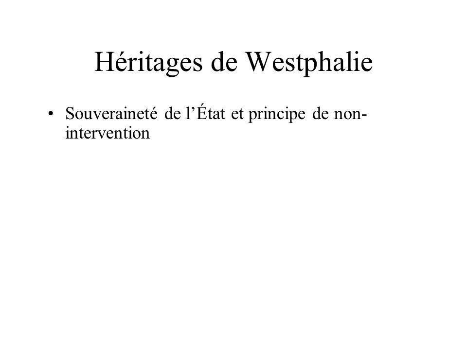 Héritages de Westphalie Souveraineté de lÉtat et principe de non- intervention