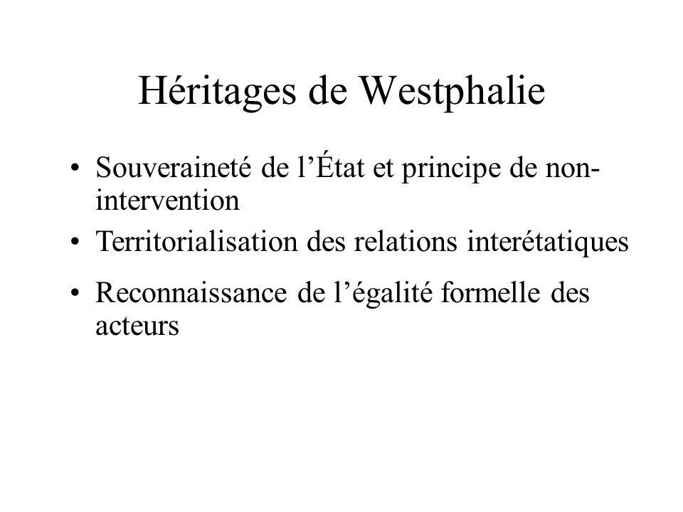Héritages de Westphalie Souveraineté de lÉtat et principe de non- intervention Territorialisation des relations interétatiques Reconnaissance de légal