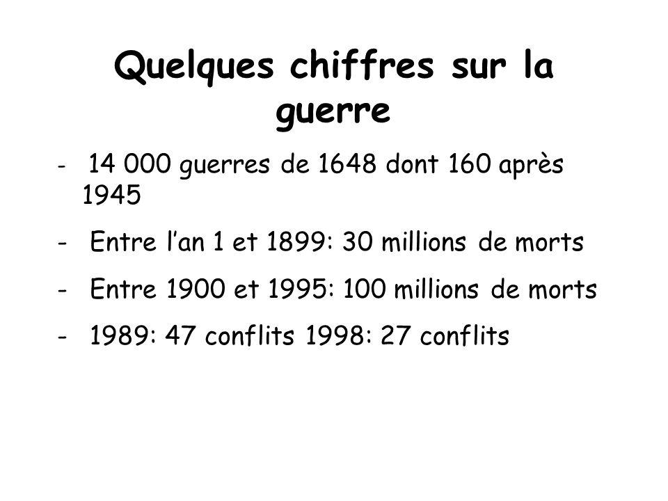 Quelques chiffres sur la guerre - 14 000 guerres de 1648 dont 160 après 1945 - Entre lan 1 et 1899: 30 millions de morts - Entre 1900 et 1995: 100 mil