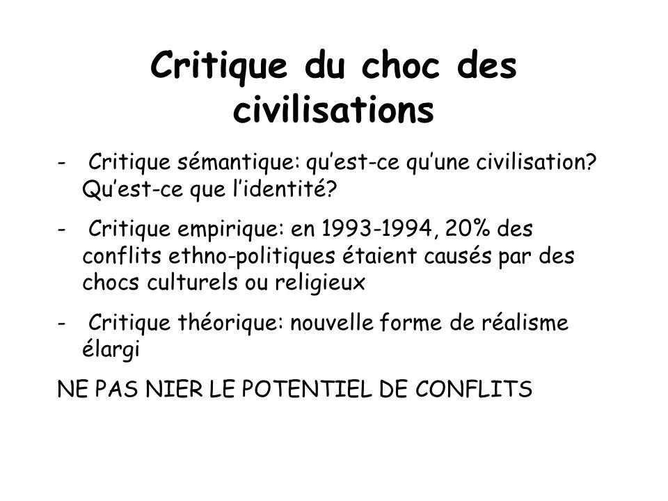 Critique du choc des civilisations - Critique sémantique: quest-ce quune civilisation? Quest-ce que lidentité? - Critique empirique: en 1993-1994, 20%