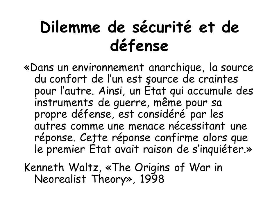 Dilemme de sécurité et de défense «Dans un environnement anarchique, la source du confort de lun est source de craintes pour lautre.