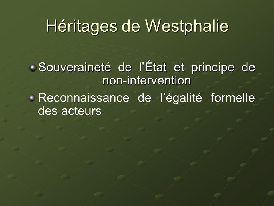Héritages de Westphalie Souveraineté de lÉtat et principe de non-intervention Reconnaissance de légalité formelle des acteurs LOrganisation est fondée sur le principe de légalité souveraine de tous ses Membres.