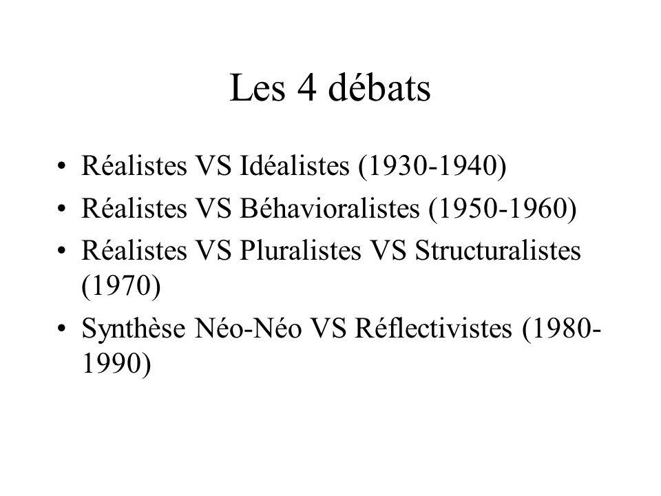 Les 4 débats Réalistes VS Idéalistes (1930-1940) Réalistes VS Béhavioralistes (1950-1960) Réalistes VS Pluralistes VS Structuralistes (1970) Synthèse