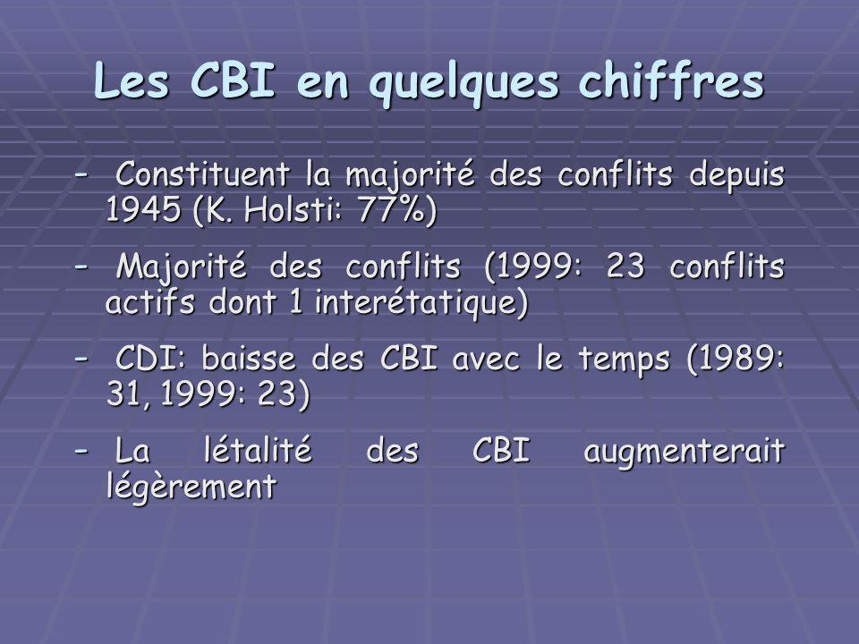 Les CBI en quelques chiffres - Constituent la majorité des conflits depuis 1945 (K.