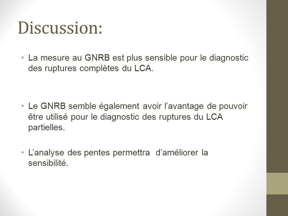 Discussion: La mesure au GNRB est plus sensible pour le diagnostic des ruptures complètes du LCA. Le GNRB semble également avoir lavantage de pouvoir