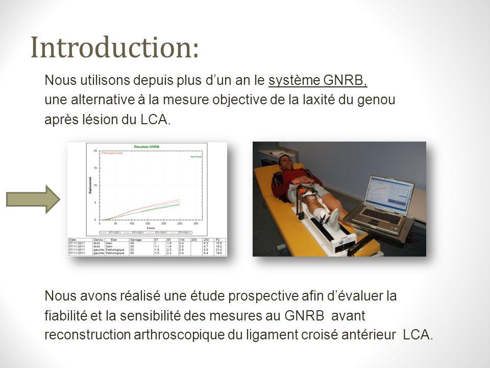 Introduction: Nous utilisons depuis plus dun an le système GNRB, une alternative à la mesure objective de la laxité du genou après lésion du LCA. Nous