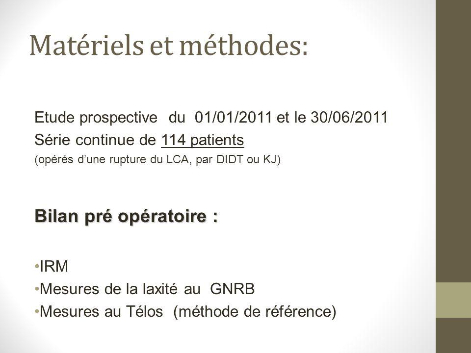 Matériels et méthodes: Etude prospective du 01/01/2011 et le 30/06/2011 Série continue de 114 patients (opérés dune rupture du LCA, par DIDT ou KJ) Bi