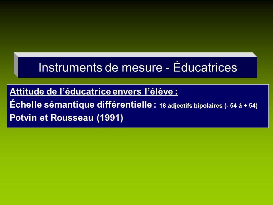 Instruments de mesure - Éducatrices Attitude de léducatrice envers lélève : Échelle sémantique différentielle : 18 adjectifs bipolaires (- 54 à + 54)