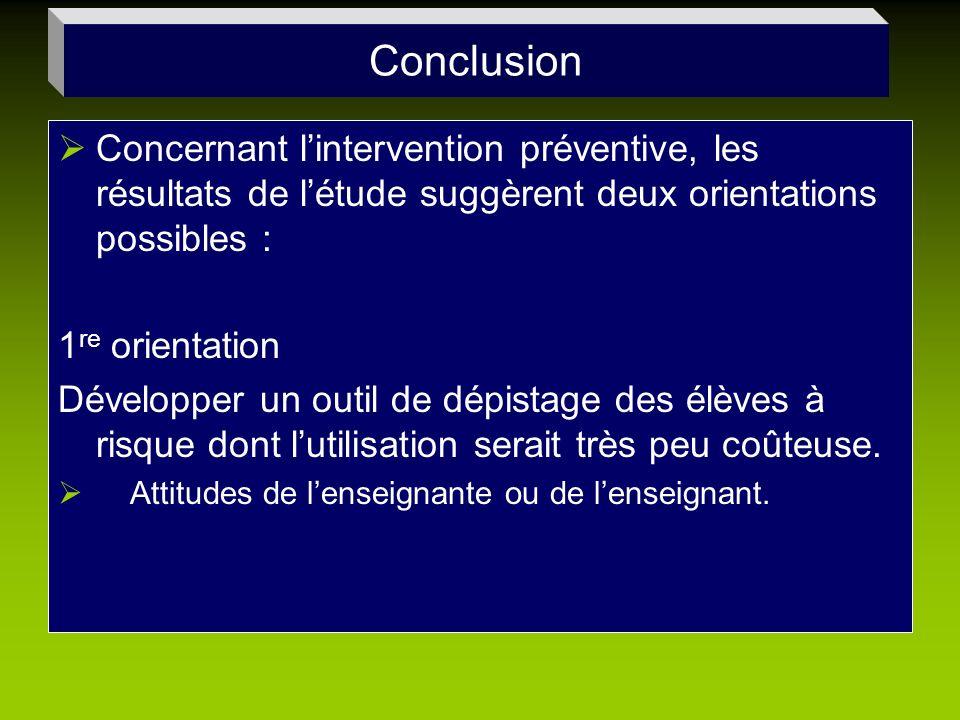 Conclusion Concernant lintervention préventive, les résultats de létude suggèrent deux orientations possibles : 1 re orientation Développer un outil d