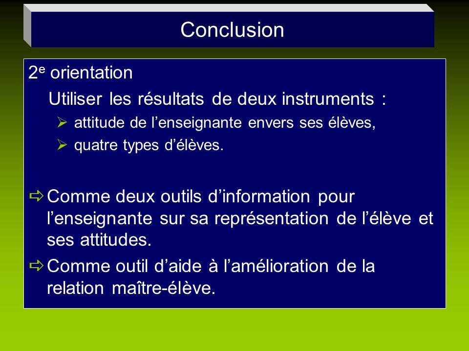 Conclusion 2 e orientation Utiliser les résultats de deux instruments : attitude de lenseignante envers ses élèves, quatre types délèves. Comme deux o