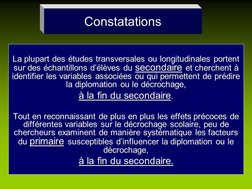 La plupart des études transversales ou longitudinales portent sur des échantillons délèves du secondaire et cherchent à identifier les variables assoc